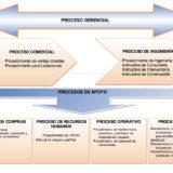 HSEQ-Mapa-Procesos